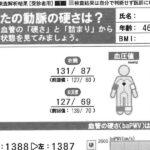 血管年齢測定 ~高血圧治療開始から3年経過~